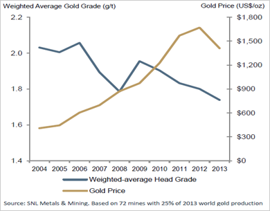 Goldgehalt - Bitte anklicken