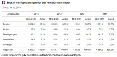 Was kostet der Euro - Bitte anklicken